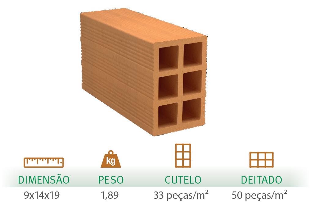 1519218586176954 - Saiba calcular a quantidade de tijolo 6 furos por m²